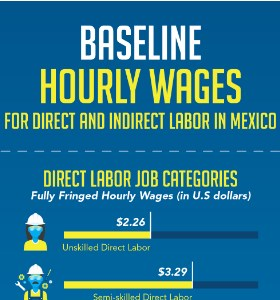 The Offshore Group - baseline hourly wages