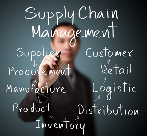 There is a man in a suit writing different words such as supply chain management, and distribution.