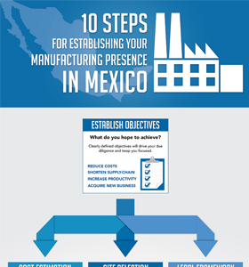 [Infographic] 10 Steps for Establishing Your Manufacturing Presence in Mexico