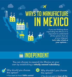 Ways to Manufacture in Mexico